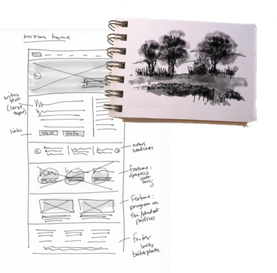 Sketchbook and wireframe diagram
